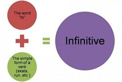 Инфинитив в английском