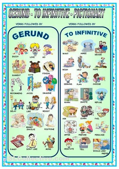 Герундий и инфинитив