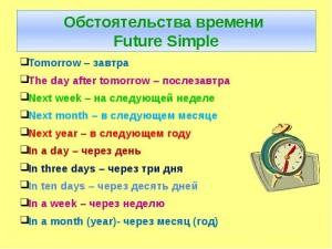 Обстоятельства Будущего простого времени