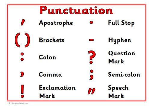 Английская пунктуация