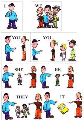 Личные местоимения в английском