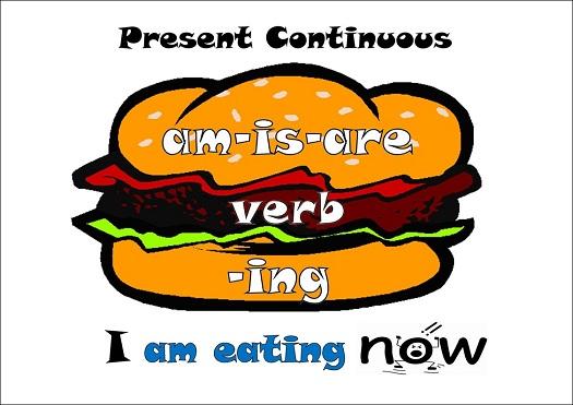 Пример Present Continuous