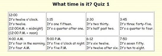Время в английском (таблица)