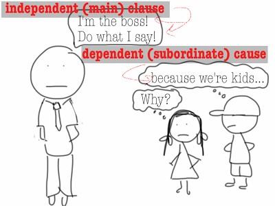 Придаточные предложения (причины)
