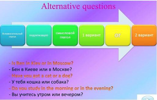 Альтернативные вопросы