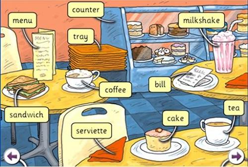 Слова, которые могут понадобиться в ресторане