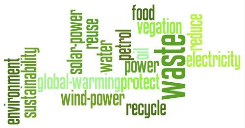 Английские слова для рассказа об окружающей среде