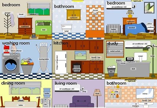 Название комнат в квартире и мебели