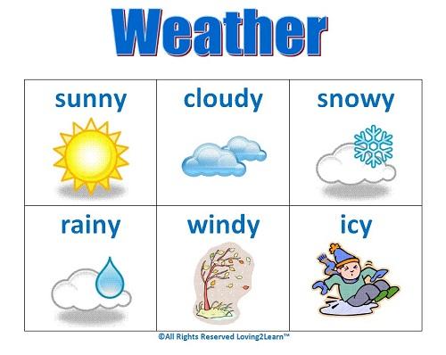 Какая бывает погода?