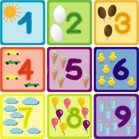Цифры на английском для детей