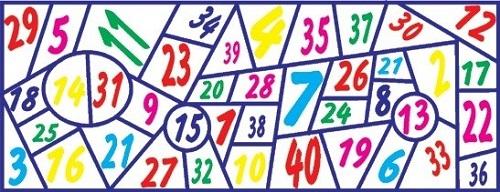 Назовите числа на английском