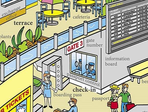Аэропорт (паспортный контроль, зал ожидания, выход на посадку)