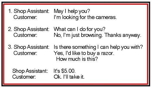 Пример диалога в магазине