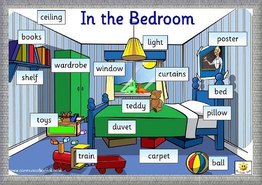 Названия предметов мебели в спальне