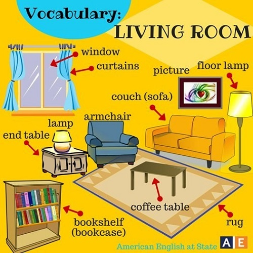 Vocabulary: living room