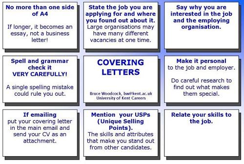 Covering letters (полезные советы)