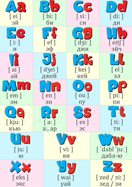 Алфавит с транскрипцией