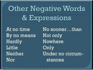 Negative Words & Expressions