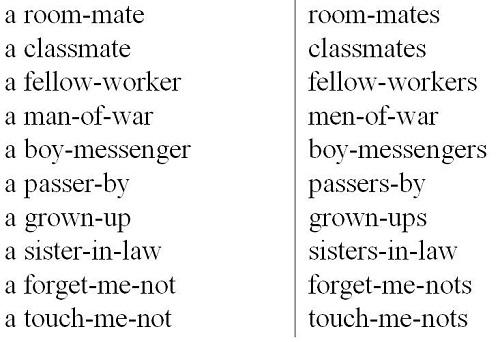 Примеры существительных