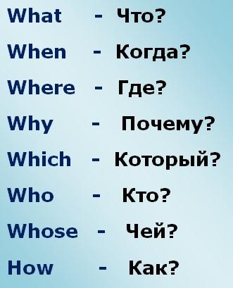 Вопросительные слова с переводом